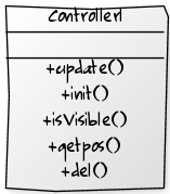 MapStructure-Controller-UML.png