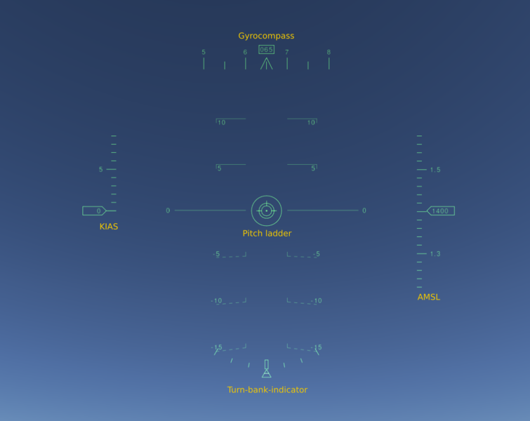 755px-HUD_NTPS_overview
