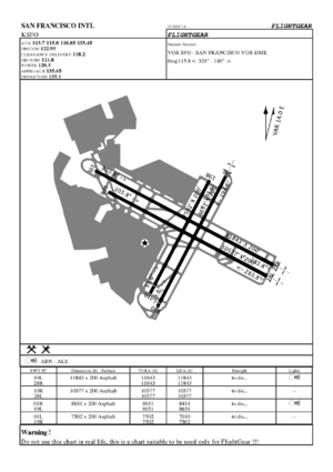 Airport Diagram Generator - FlightGear wiki
