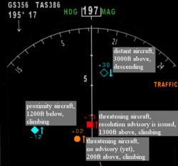 Traffic Alert And Collision Avoidance System Flightgear Wiki