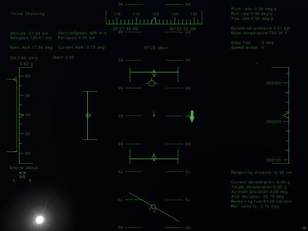 HUD symbology of the Space Shuttle during RTLS abort