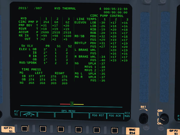HYD THERMAL display of the Space Shuttle avionics
