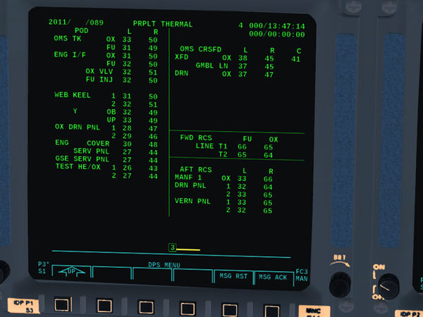 PRPLT THERM display of the Space Shuttle avionics