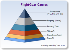 Canvas-Pyramid-Diagram-08-2014.Png